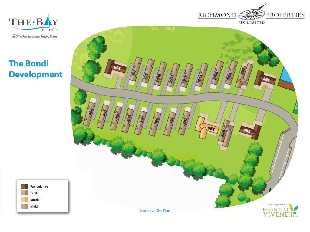 Richmond properties news for 125k plan